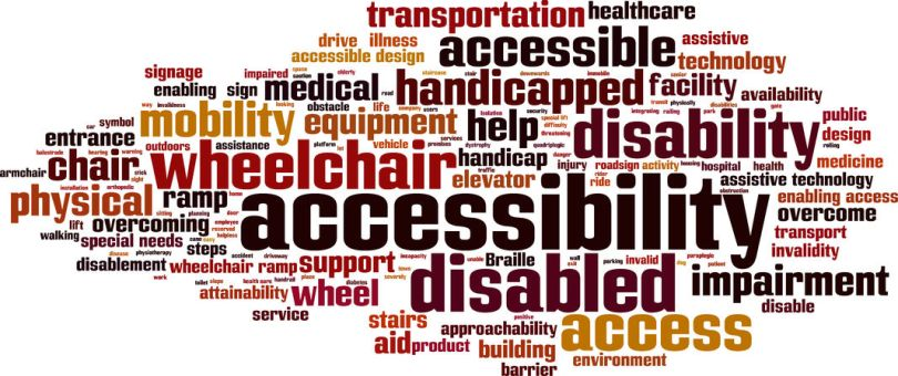 "word cloud started with ""accessibility"""